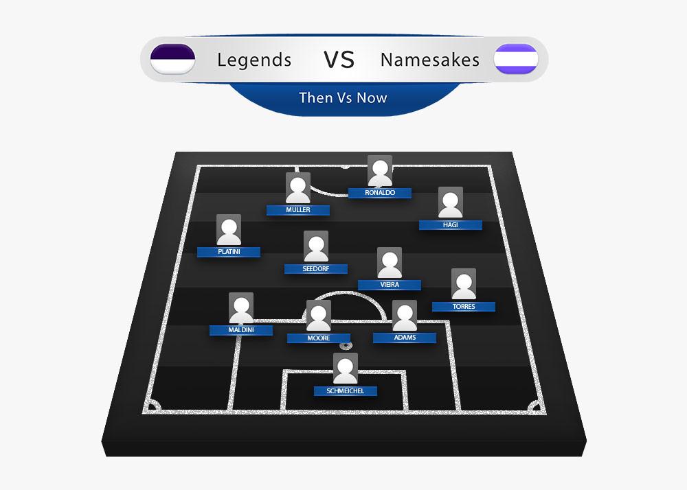 Ronaldo vs Ronaldo & The Namesakes Match